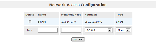 Openfiler - Network Access Configuration list