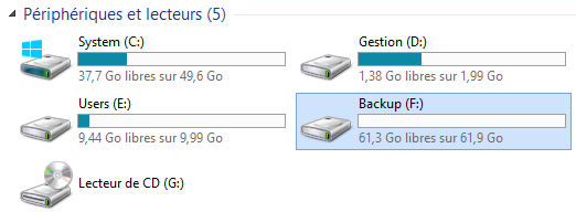 Volume iSCSI Backup (F:)